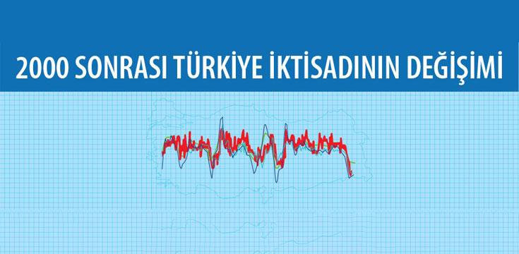 2000-sonrasi-turkiye-iktisadinin-degisimi